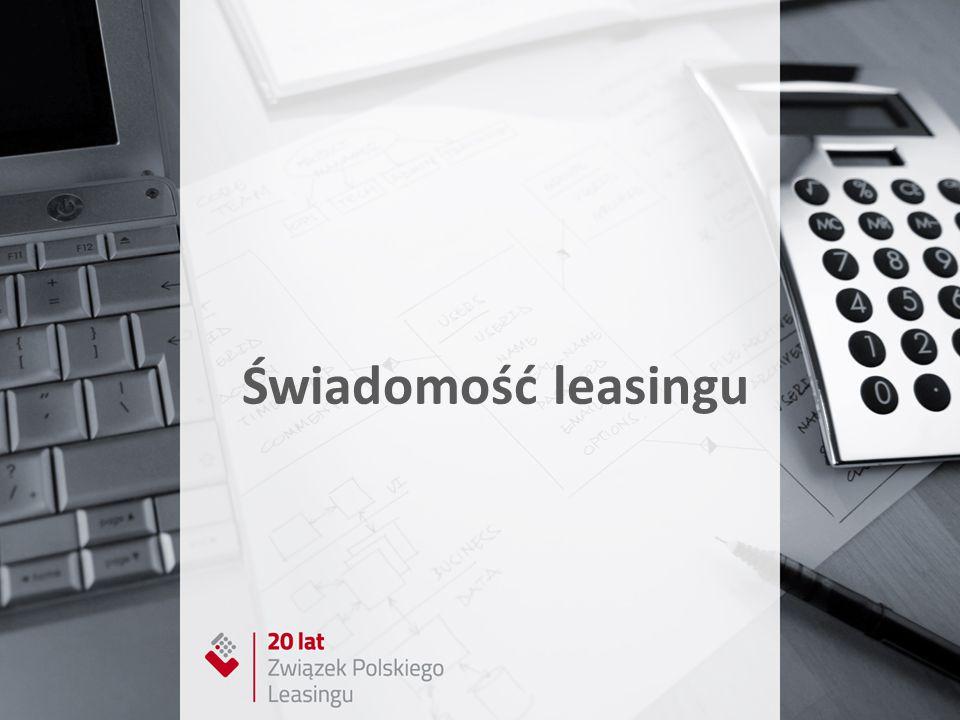 Kliknij, aby dodać tekst Rynek leasingu Świadomość leasingu