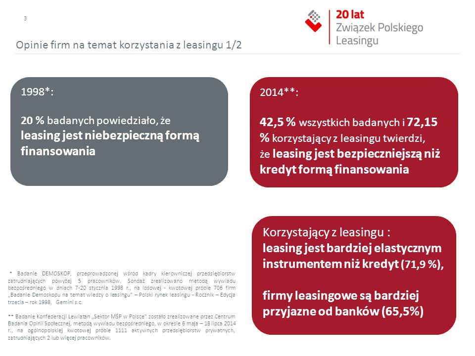 * Badanie DEMOSKOP, przeprowadzonej wśród kadry kierowniczej przedsiębiorstw zatrudniających powyżej 5 pracowników.