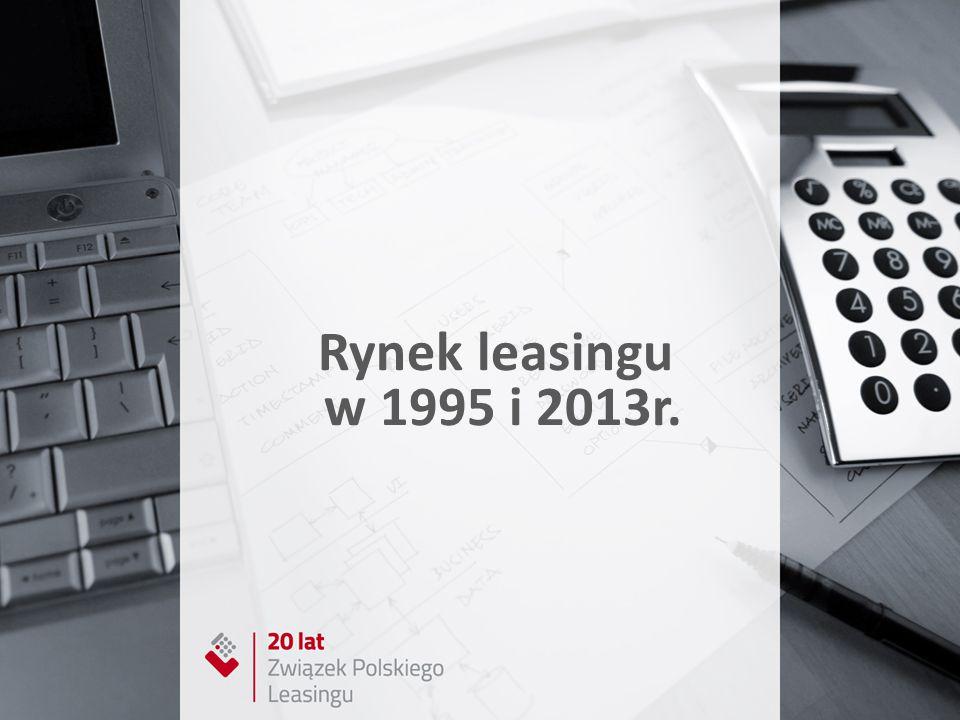 Rynek leasingu Rynek leasingu w 1995 i 2013r.