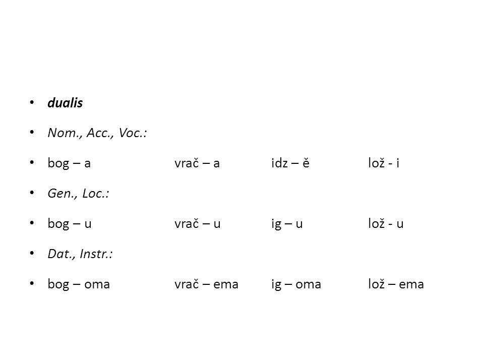 Do pierwszej deklinacji miękkotematowej weszły rzeczowniki rodz.