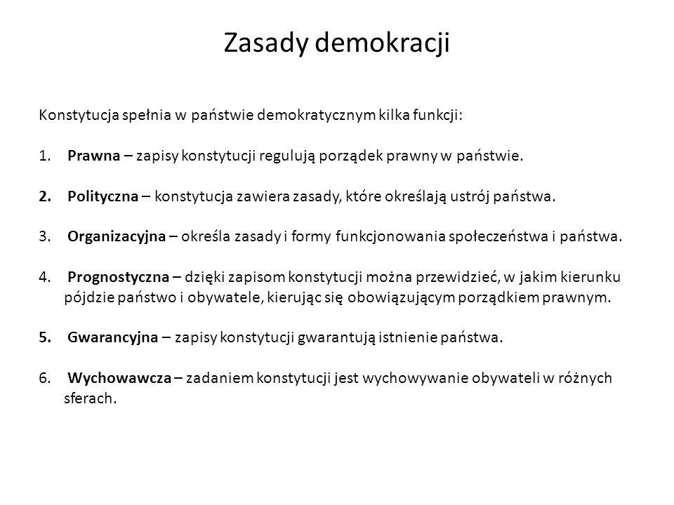 Zasady demokracji Konstytucja spełnia w państwie demokratycznym kilka funkcji: 1. Prawna – zapisy konstytucji regulują porządek prawny w państwie. 2.