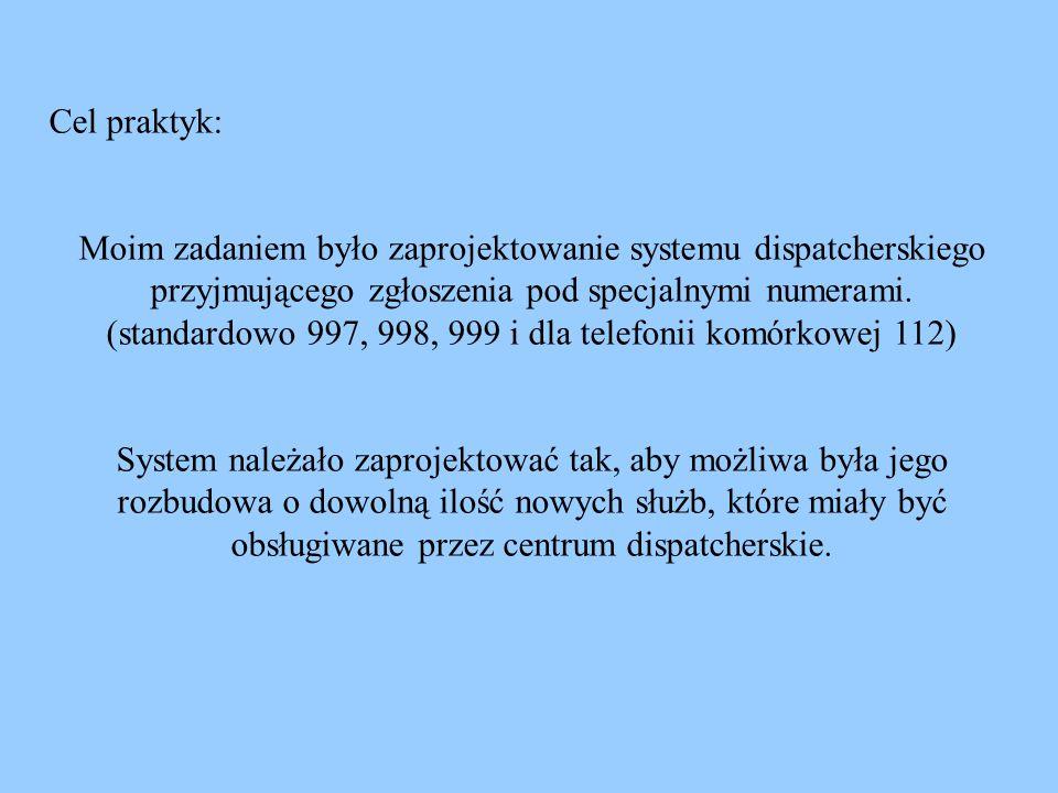 Cel praktyk: Moim zadaniem było zaprojektowanie systemu dispatcherskiego przyjmującego zgłoszenia pod specjalnymi numerami.