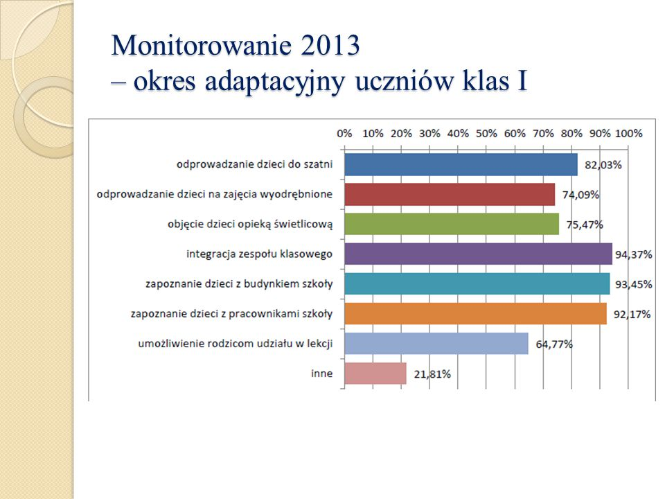 Scenariusze zajęć do Elementarza oraz do pracy bez podręcznika strona ORE http://www.ore.edu.pl