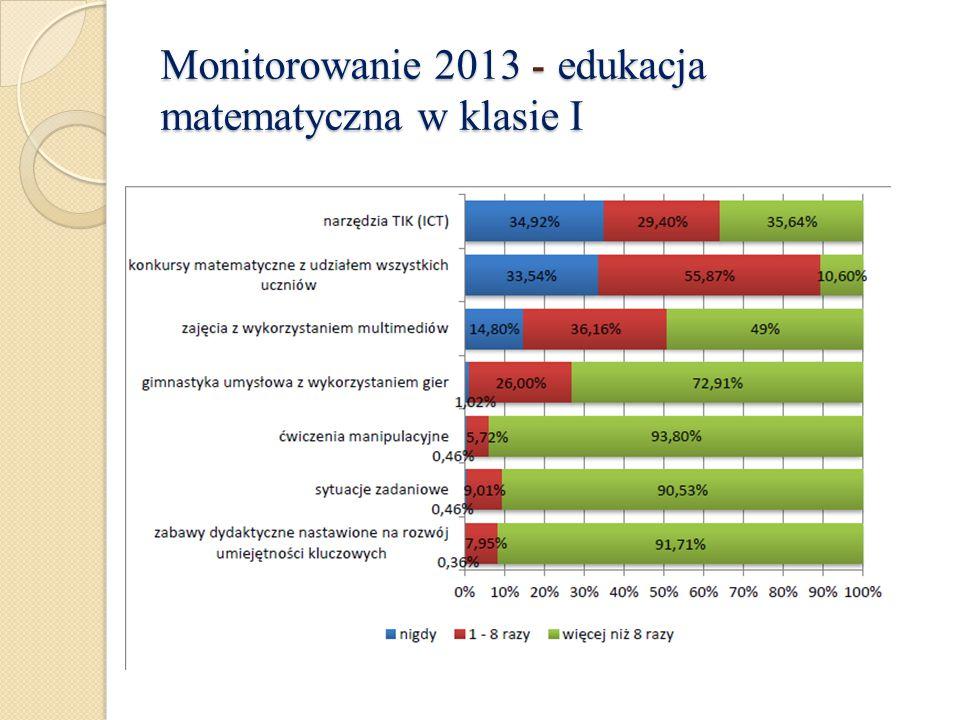 Monitorowanie 2013 - edukacja matematyczna w klasie I