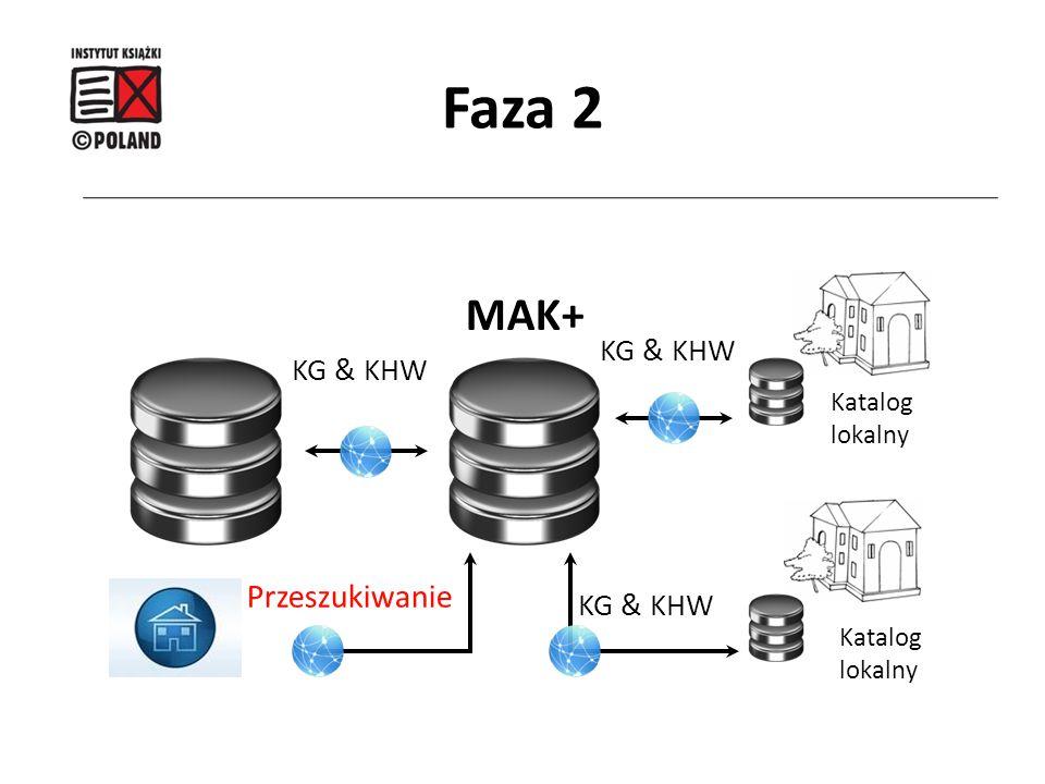 MAK+ Katalog lokalny Katalog lokalny KG & KHW Przeszukiwanie KG & KHW Faza 2