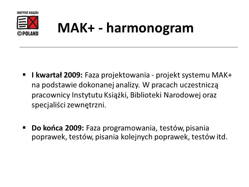  I kwartał 2009: Faza projektowania - projekt systemu MAK+ na podstawie dokonanej analizy. W pracach uczestniczą pracownicy Instytutu Książki, Biblio