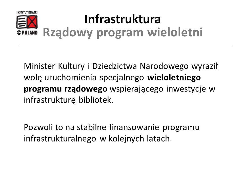 Infrastruktura Rządowy program wieloletni Minister Kultury i Dziedzictwa Narodowego wyraził wolę uruchomienia specjalnego wieloletniego programu rządo