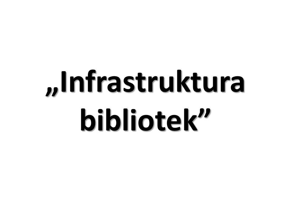 """Infrastruktura bibliotek"""