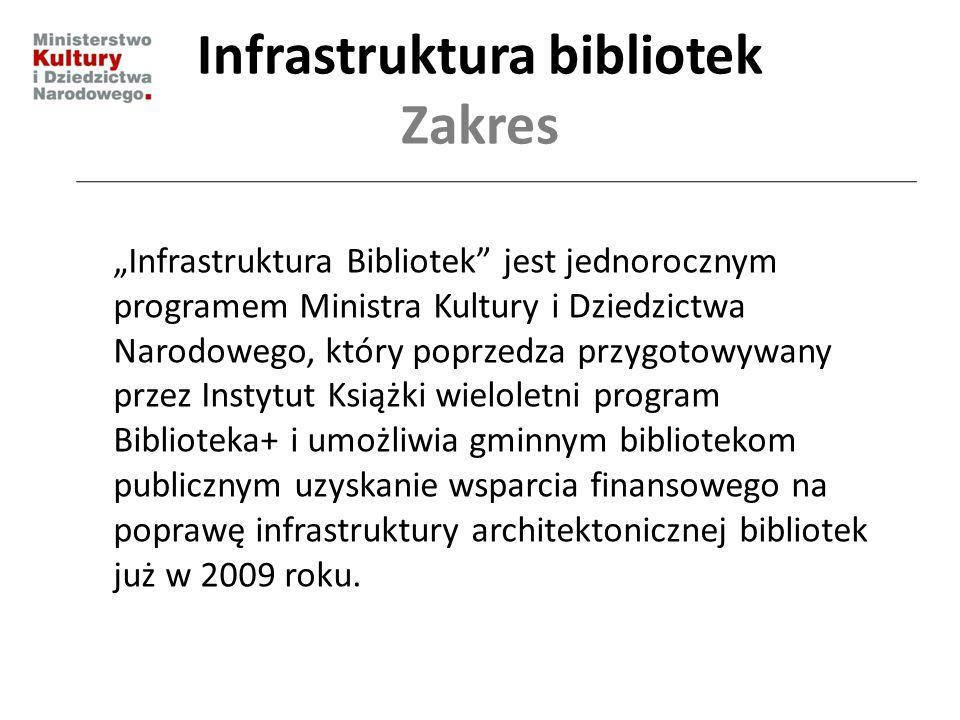 """""""Infrastruktura Bibliotek"""" jest jednorocznym programem Ministra Kultury i Dziedzictwa Narodowego, który poprzedza przygotowywany przez Instytut Książk"""