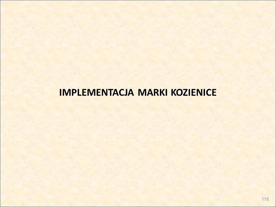 IMPLEMENTACJA MARKI KOZIENICE 116