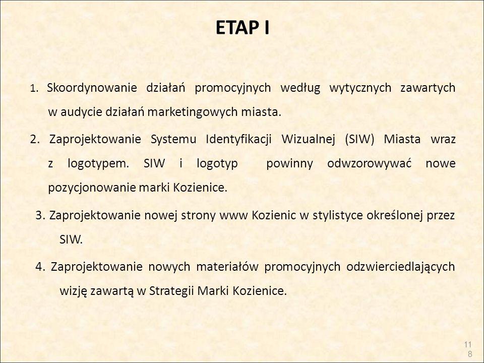 ETAP I 1. Skoordynowanie działań promocyjnych według wytycznych zawartych w audycie działań marketingowych miasta. 2. Zaprojektowanie Systemu Identyfi