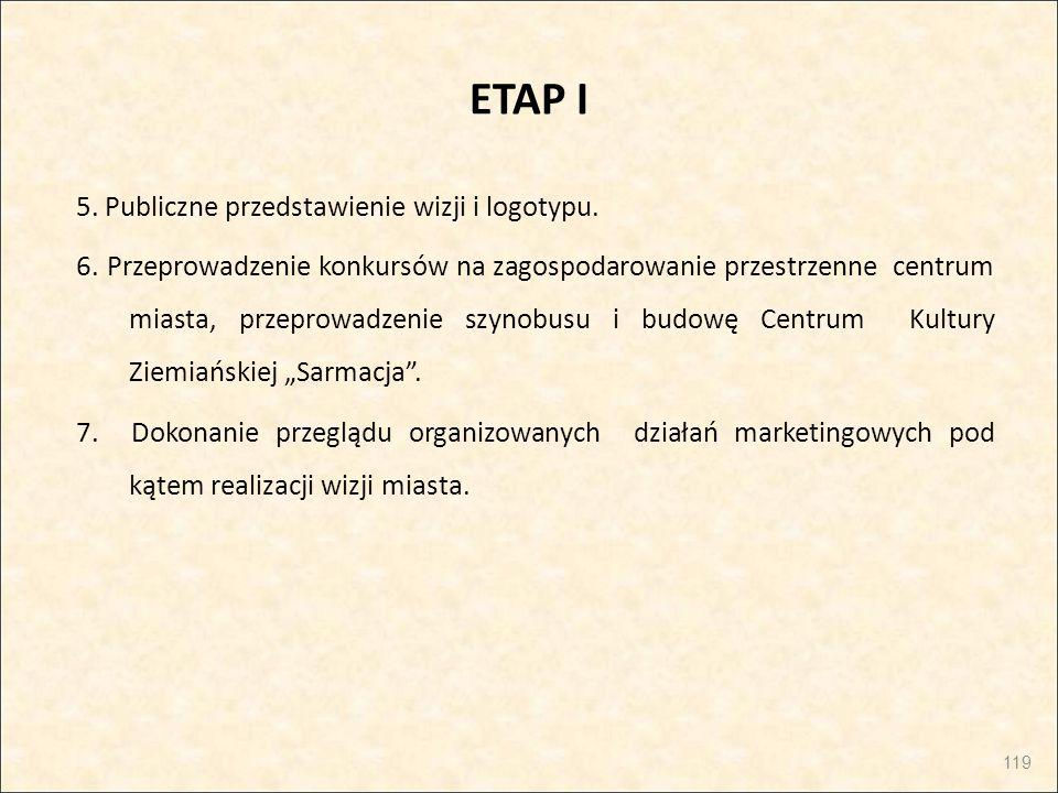 ETAP I 5. Publiczne przedstawienie wizji i logotypu. 6. Przeprowadzenie konkursów na zagospodarowanie przestrzenne centrum miasta, przeprowadzenie szy