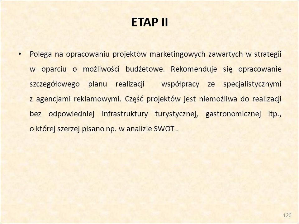 ETAP II Polega na opracowaniu projektów marketingowych zawartych w strategii w oparciu o możliwości budżetowe. Rekomenduje się opracowanie szczegółowe