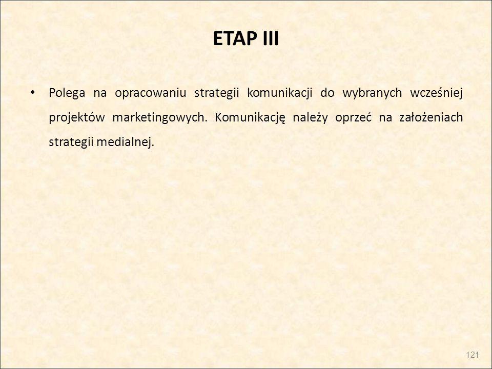 ETAP III Polega na opracowaniu strategii komunikacji do wybranych wcześniej projektów marketingowych. Komunikację należy oprzeć na założeniach strateg