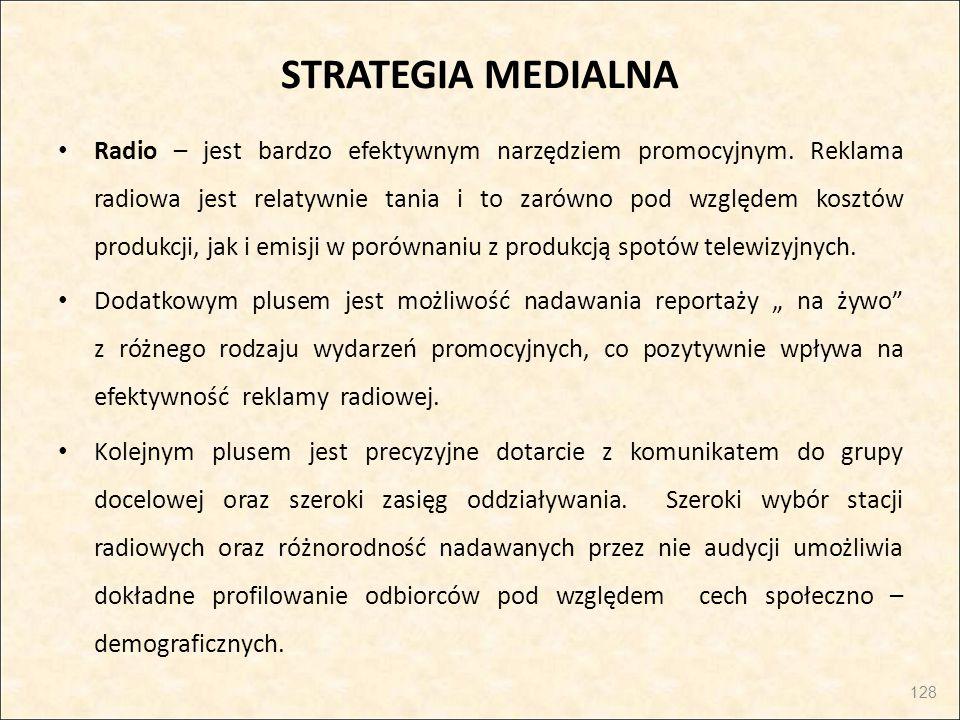 STRATEGIA MEDIALNA Radio – jest bardzo efektywnym narzędziem promocyjnym. Reklama radiowa jest relatywnie tania i to zarówno pod względem kosztów prod