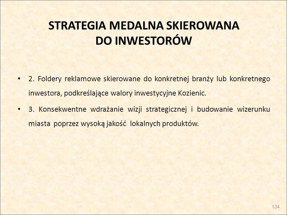 STRATEGIA MEDALNA SKIEROWANA DO INWESTORÓW 2. Foldery reklamowe skierowane do konkretnej branży lub konkretnego inwestora, podkreślające walory inwest
