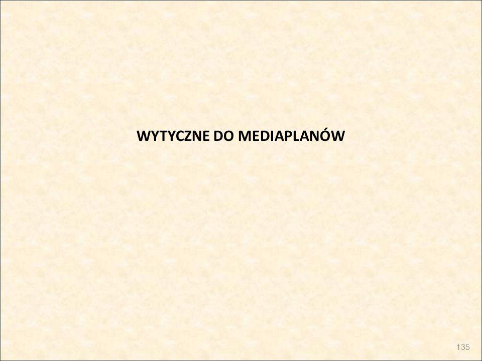 WYTYCZNE DO MEDIAPLANÓW 135