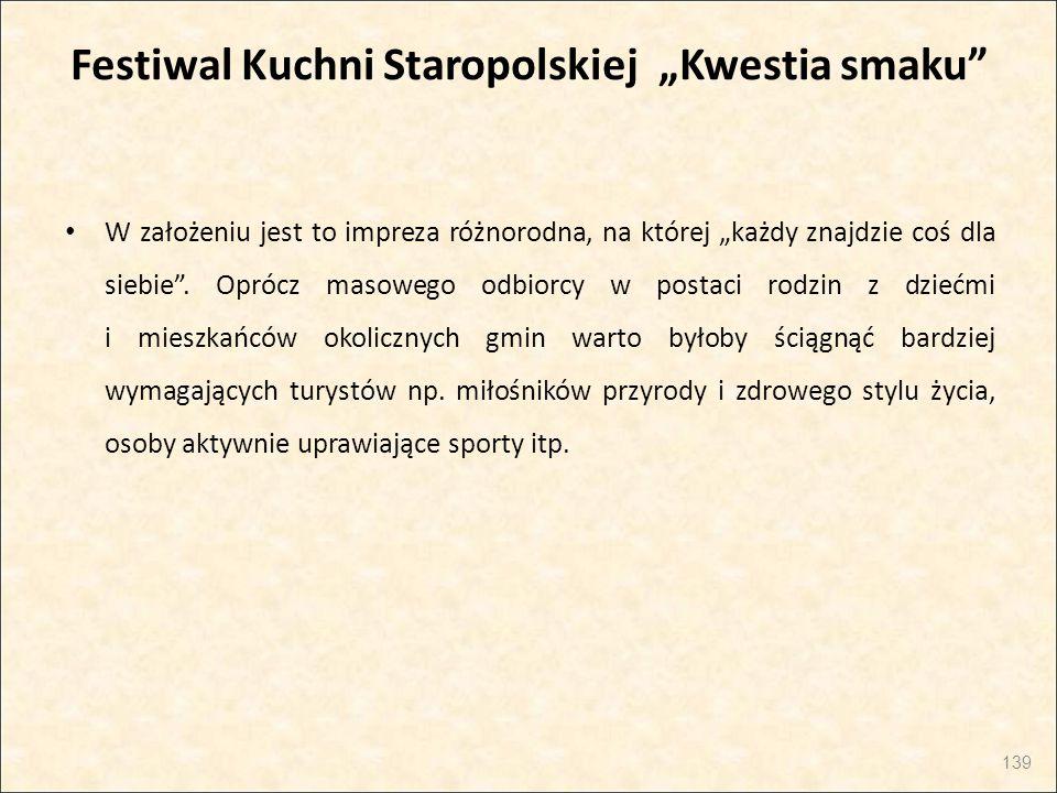 """Festiwal Kuchni Staropolskiej """"Kwestia smaku"""" W założeniu jest to impreza różnorodna, na której """"każdy znajdzie coś dla siebie"""". Oprócz masowego odbio"""