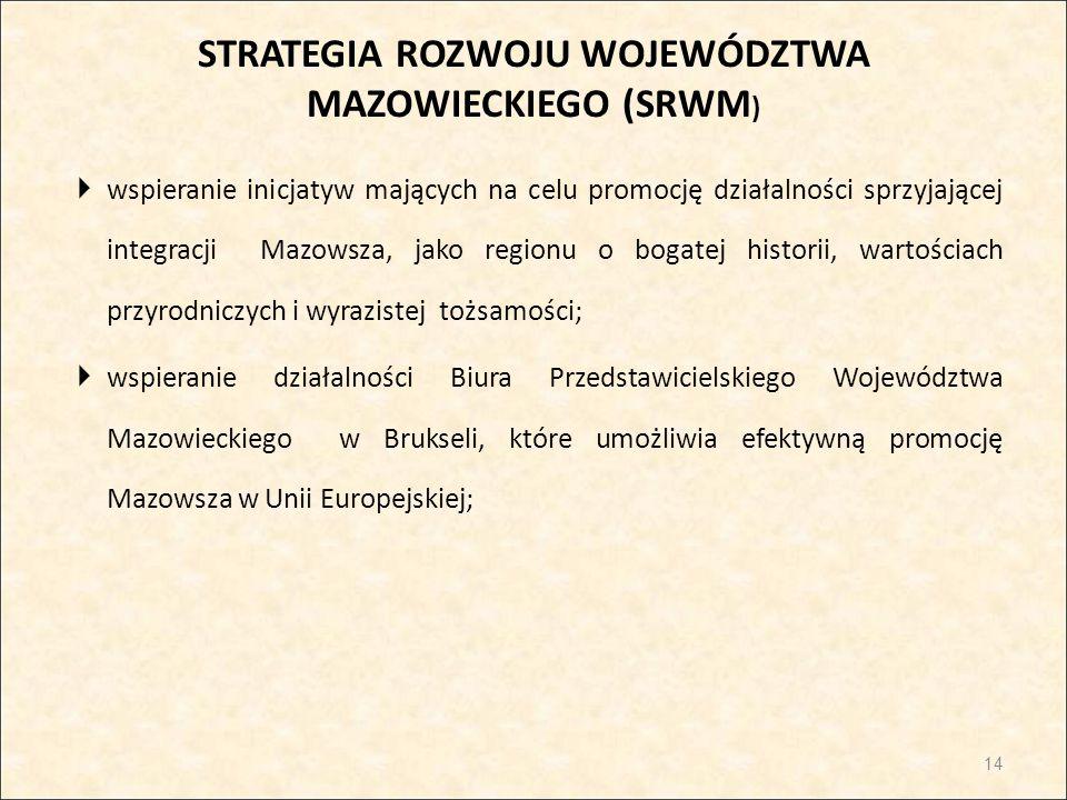 STRATEGIA ROZWOJU WOJEWÓDZTWA MAZOWIECKIEGO (SRWM )  wspieranie inicjatyw mających na celu promocję działalności sprzyjającej integracji Mazowsza, ja