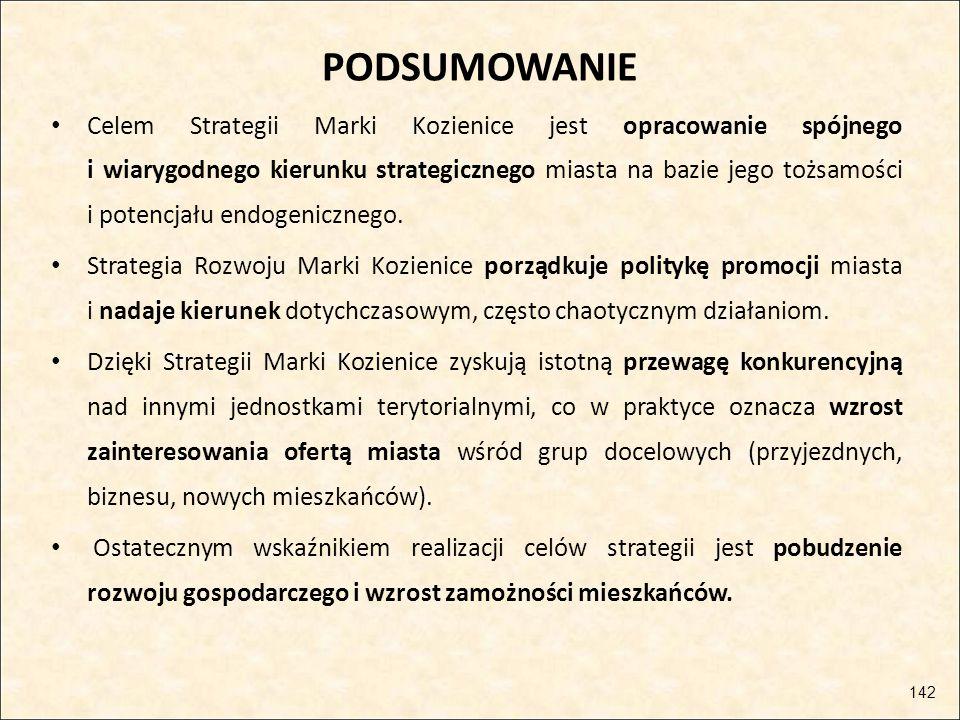 PODSUMOWANIE Celem Strategii Marki Kozienice jest opracowanie spójnego i wiarygodnego kierunku strategicznego miasta na bazie jego tożsamości i potenc