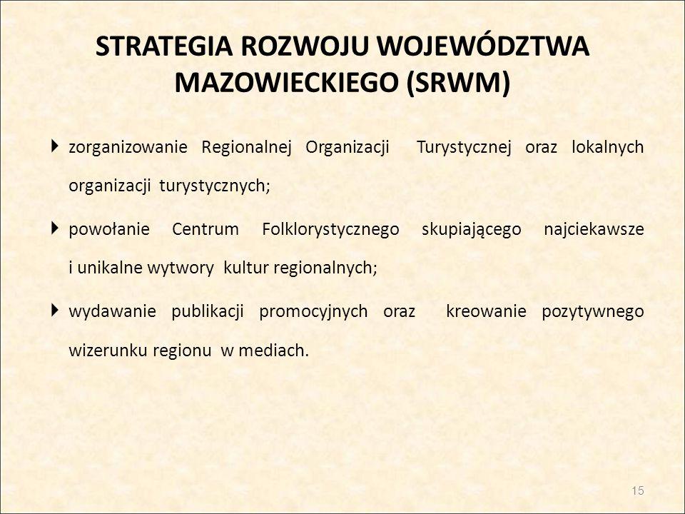 STRATEGIA ROZWOJU WOJEWÓDZTWA MAZOWIECKIEGO (SRWM)  zorganizowanie Regionalnej Organizacji Turystycznej oraz lokalnych organizacji turystycznych;  p