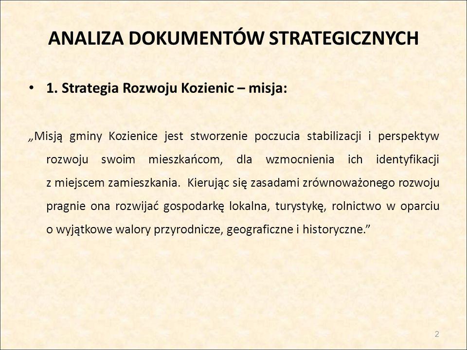 """ANALIZA DOKUMENTÓW STRATEGICZNYCH 1. Strategia Rozwoju Kozienic – misja: """"Misją gminy Kozienice jest stworzenie poczucia stabilizacji i perspektyw roz"""