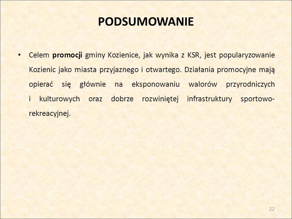PODSUMOWANIE Celem promocji gminy Kozienice, jak wynika z KSR, jest popularyzowanie Kozienic jako miasta przyjaznego i otwartego. Działania promocyjne