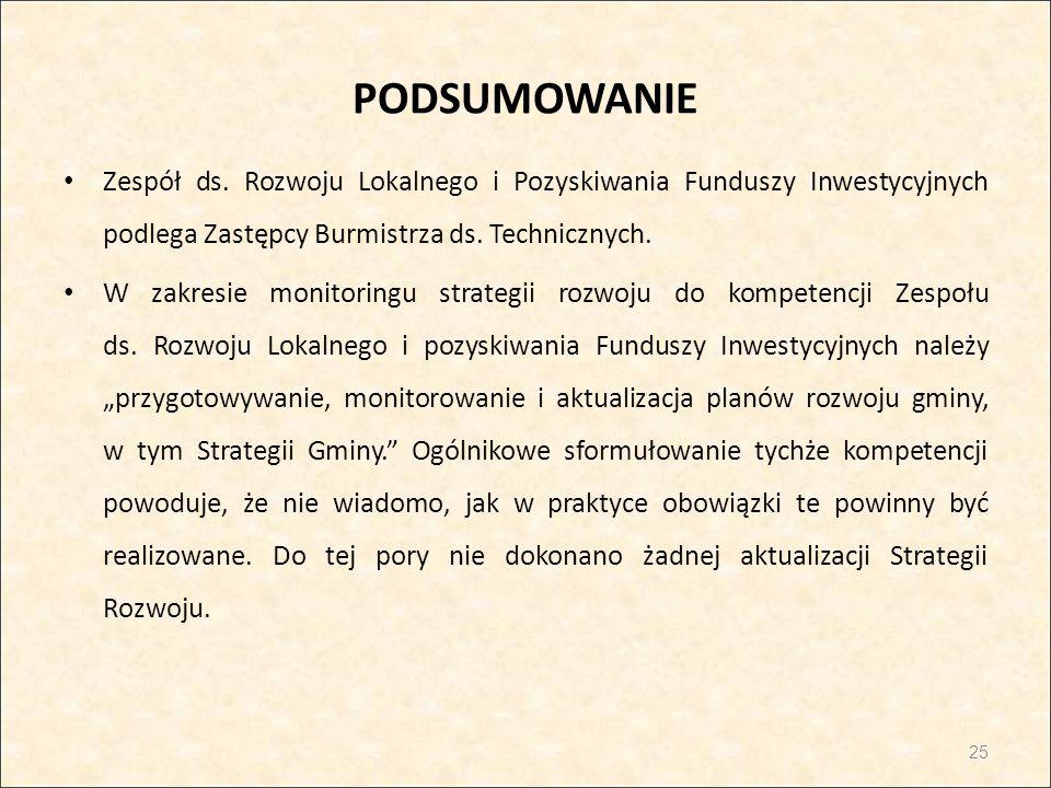 PODSUMOWANIE Zespół ds. Rozwoju Lokalnego i Pozyskiwania Funduszy Inwestycyjnych podlega Zastępcy Burmistrza ds. Technicznych. W zakresie monitoringu