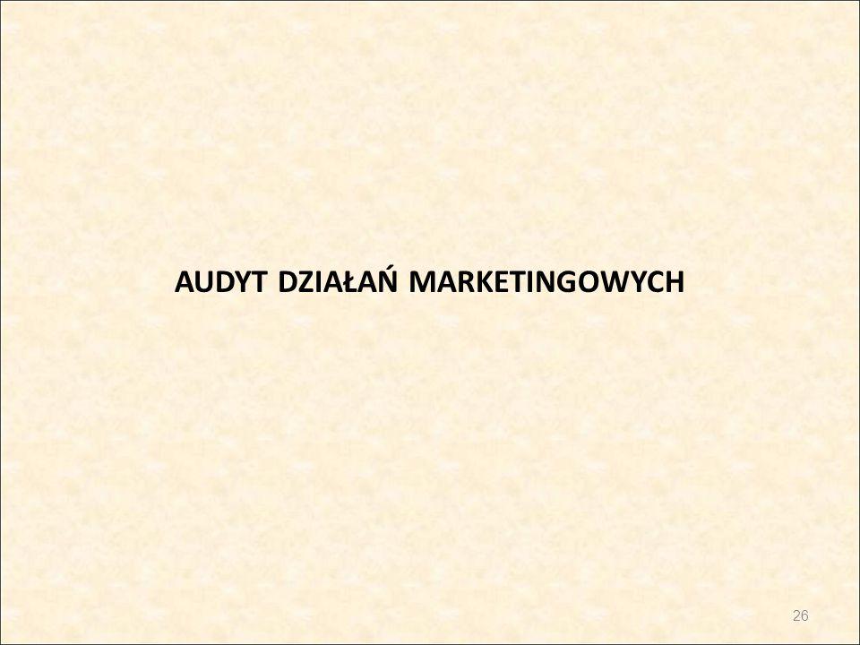AUDYT DZIAŁAŃ MARKETINGOWYCH 26