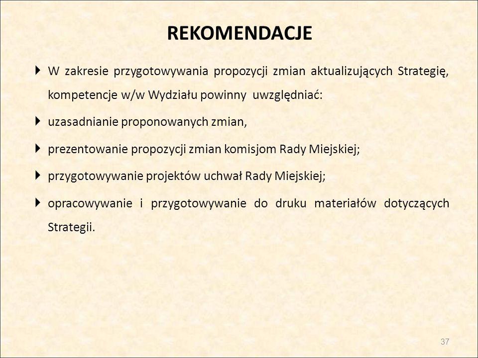 REKOMENDACJE  W zakresie przygotowywania propozycji zmian aktualizujących Strategię, kompetencje w/w Wydziału powinny uwzględniać:  uzasadnianie pro