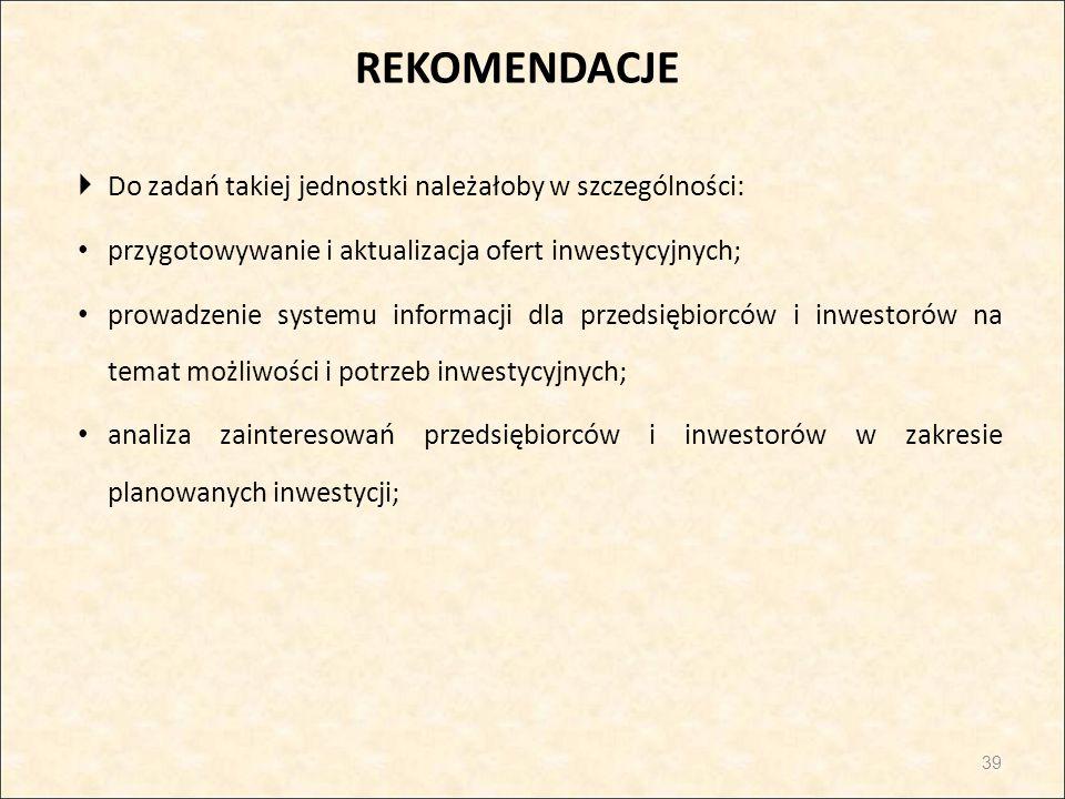 REKOMENDACJE  Do zadań takiej jednostki należałoby w szczególności: przygotowywanie i aktualizacja ofert inwestycyjnych; prowadzenie systemu informac