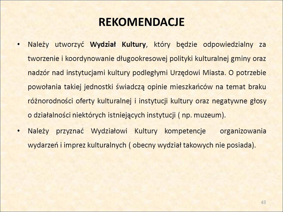 REKOMENDACJE Należy utworzyć Wydział Kultury, który będzie odpowiedzialny za tworzenie i koordynowanie długookresowej polityki kulturalnej gminy oraz