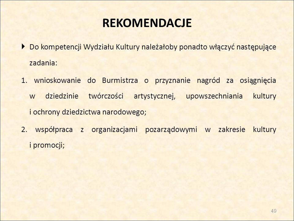 REKOMENDACJE  Do kompetencji Wydziału Kultury należałoby ponadto włączyć następujące zadania: 1. wnioskowanie do Burmistrza o przyznanie nagród za os