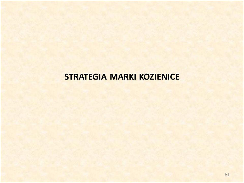 STRATEGIA MARKI KOZIENICE 51