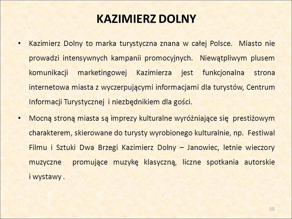 KAZIMIERZ DOLNY Kazimierz Dolny to marka turystyczna znana w całej Polsce. Miasto nie prowadzi intensywnych kampanii promocyjnych. Niewątpliwym plusem