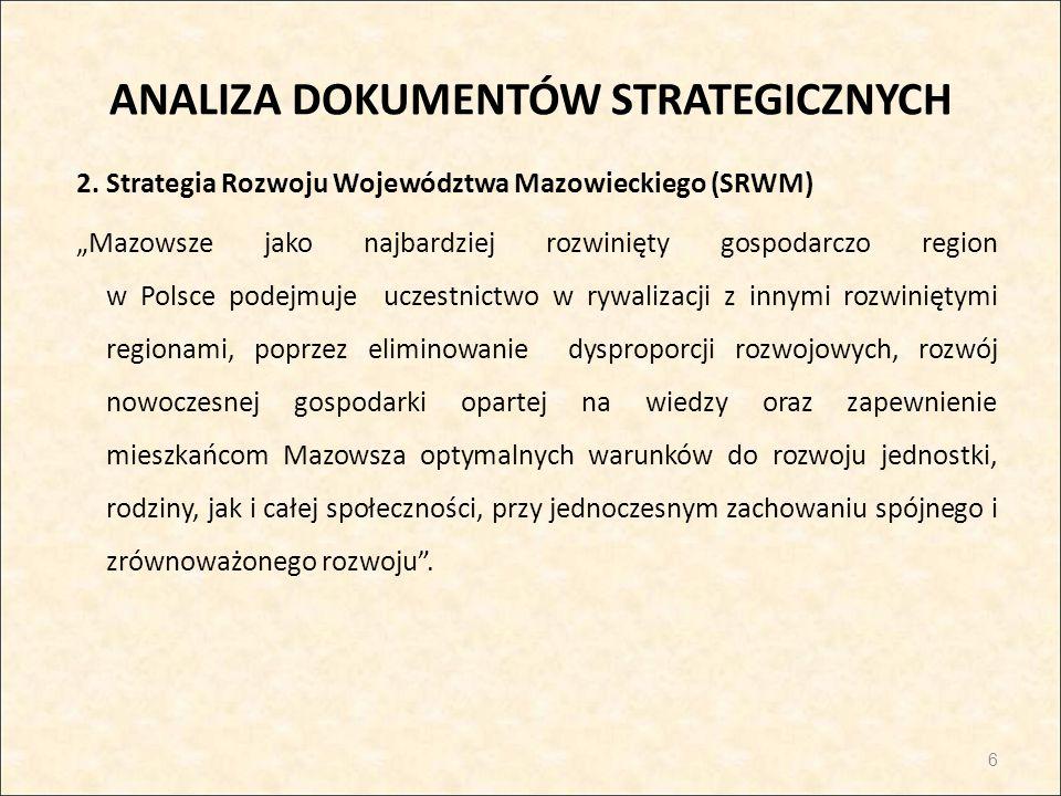 """ANALIZA DOKUMENTÓW STRATEGICZNYCH 2. Strategia Rozwoju Województwa Mazowieckiego (SRWM) """"Mazowsze jako najbardziej rozwinięty gospodarczo region w Pol"""