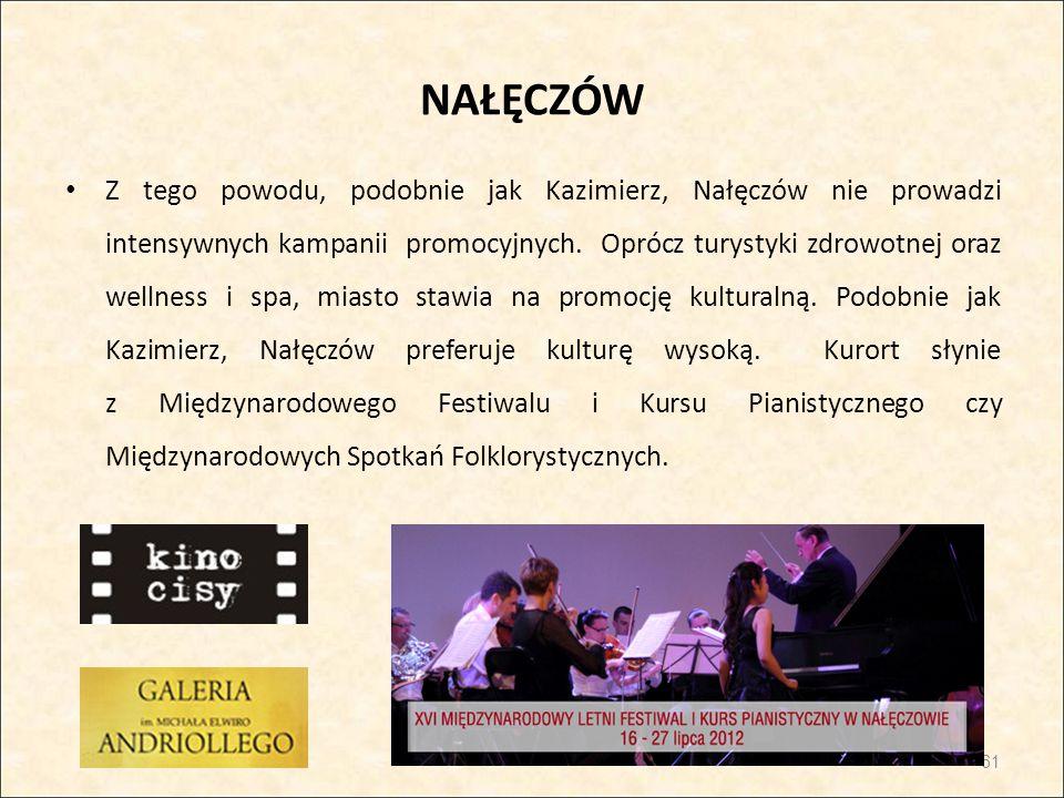 NAŁĘCZÓW Z tego powodu, podobnie jak Kazimierz, Nałęczów nie prowadzi intensywnych kampanii promocyjnych. Oprócz turystyki zdrowotnej oraz wellness i