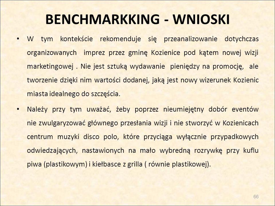 BENCHMARKKING - WNIOSKI W tym kontekście rekomenduje się przeanalizowanie dotychczas organizowanych imprez przez gminę Kozienice pod kątem nowej wizji