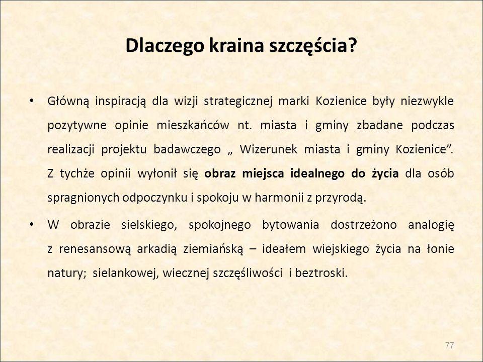 Dlaczego kraina szczęścia? Główną inspiracją dla wizji strategicznej marki Kozienice były niezwykle pozytywne opinie mieszkańców nt. miasta i gminy zb