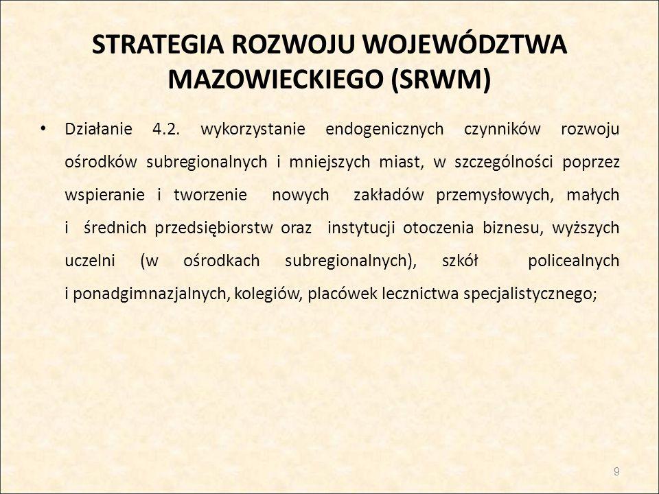 STRATEGIA ROZWOJU WOJEWÓDZTWA MAZOWIECKIEGO (SRWM) Działanie 4.2. wykorzystanie endogenicznych czynników rozwoju ośrodków subregionalnych i mniejszych