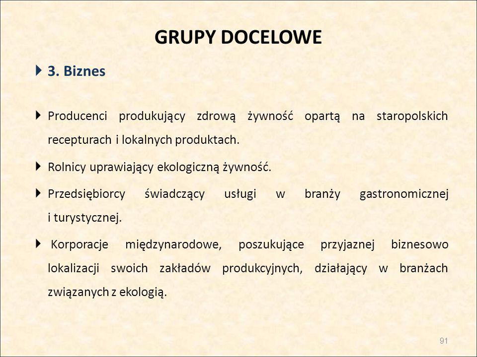GRUPY DOCELOWE  3. Biznes  Producenci produkujący zdrową żywność opartą na staropolskich recepturach i lokalnych produktach.  Rolnicy uprawiający e