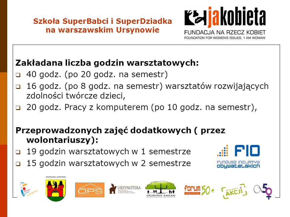 Szkoła SuperBabci i SuperDziadka na warszawskim Ursynowie Zakładana liczba godzin warsztatowych:  40 godz. (po 20 godz. na semestr)  16 godz. (po 8