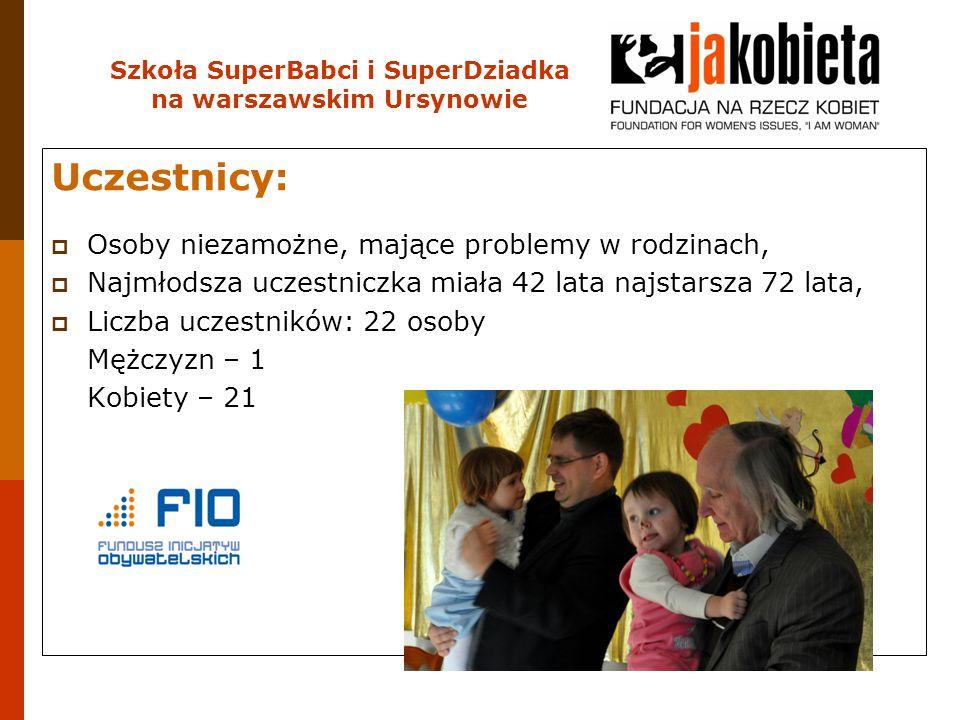 Szkoła SuperBabci i SuperDziadka na warszawskim Ursynowie Uczestnicy:  Osoby niezamożne, mające problemy w rodzinach,  Najmłodsza uczestniczka miała