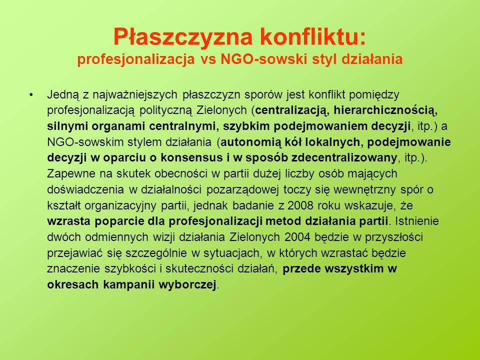 Płaszczyzna konfliktu: profesjonalizacja vs NGO-sowski styl działania Jedną z najważniejszych płaszczyzn sporów jest konflikt pomiędzy profesjonalizac