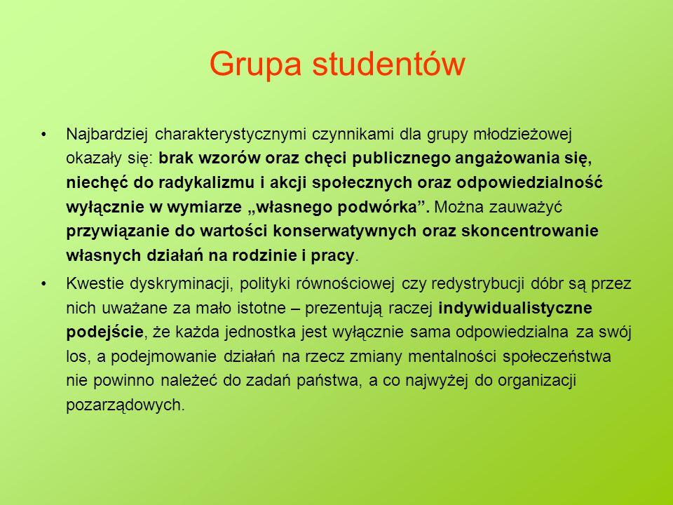 """Grupa studentów Najbardziej charakterystycznymi czynnikami dla grupy młodzieżowej okazały się: brak wzorów oraz chęci publicznego angażowania się, niechęć do radykalizmu i akcji społecznych oraz odpowiedzialność wyłącznie w wymiarze """"własnego podwórka ."""