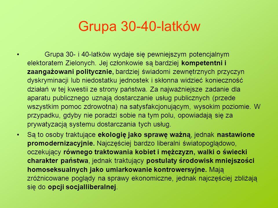 Grupa 30-40-latków Grupa 30- i 40-latków wydaje się pewniejszym potencjalnym elektoratem Zielonych. Jej członkowie są bardziej kompetentni i zaangażow