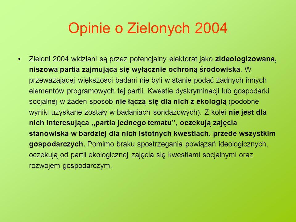 Opinie o Zielonych 2004 Zieloni 2004 widziani są przez potencjalny elektorat jako zideologizowana, niszowa partia zajmująca się wyłącznie ochroną środowiska.