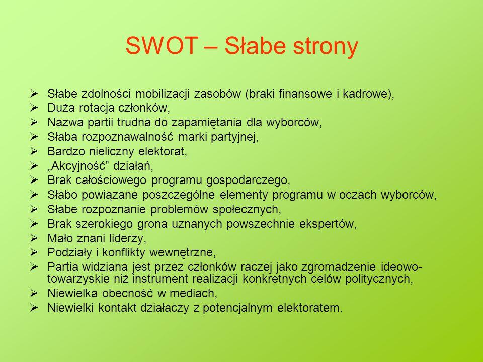 SWOT – Słabe strony  Słabe zdolności mobilizacji zasobów (braki finansowe i kadrowe),  Duża rotacja członków,  Nazwa partii trudna do zapamiętania