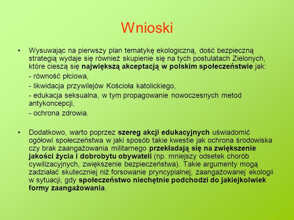 Wnioski Wysuwając na pierwszy plan tematykę ekologiczną, dość bezpieczną strategią wydaje się również skupienie się na tych postulatach Zielonych, które cieszą się największą akceptacją w polskim społeczeństwie jak: - równość płciowa, - likwidacja przywilejów Kościoła katolickiego, - edukacja seksualna, w tym propagowanie nowoczesnych metod antykoncepcji, - ochrona zdrowia.