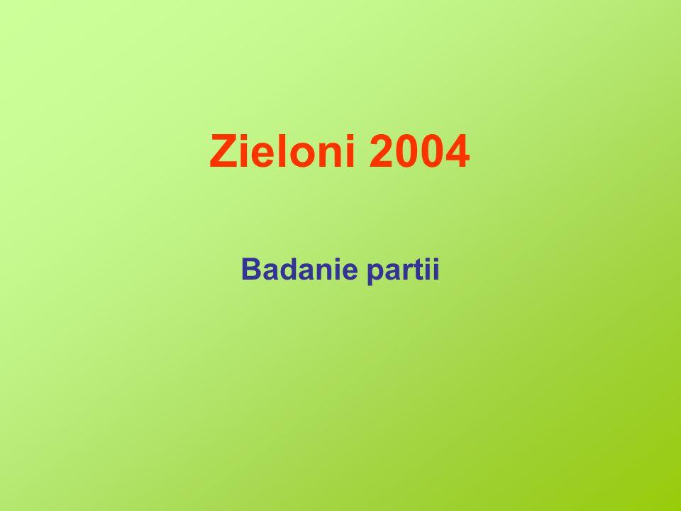 Zieloni 2004 Badanie partii